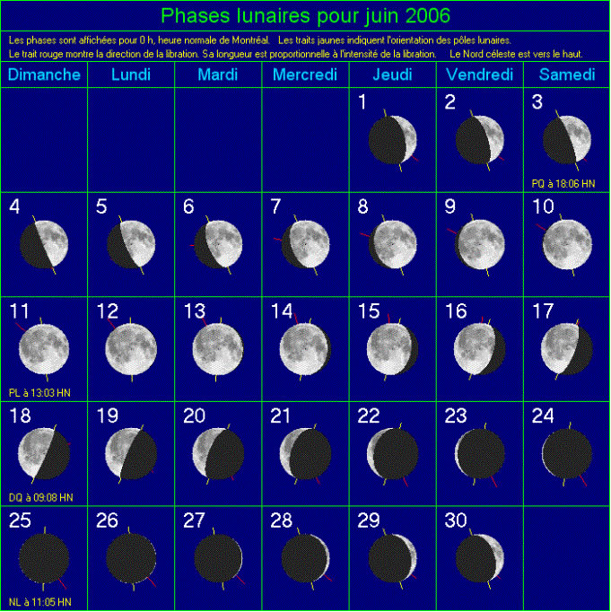 Phases de la Lune Juin_2006
